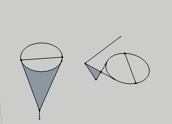 basic swing model